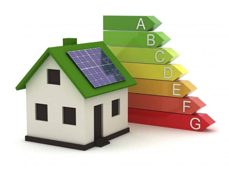 Energy efficiency diagram A to G